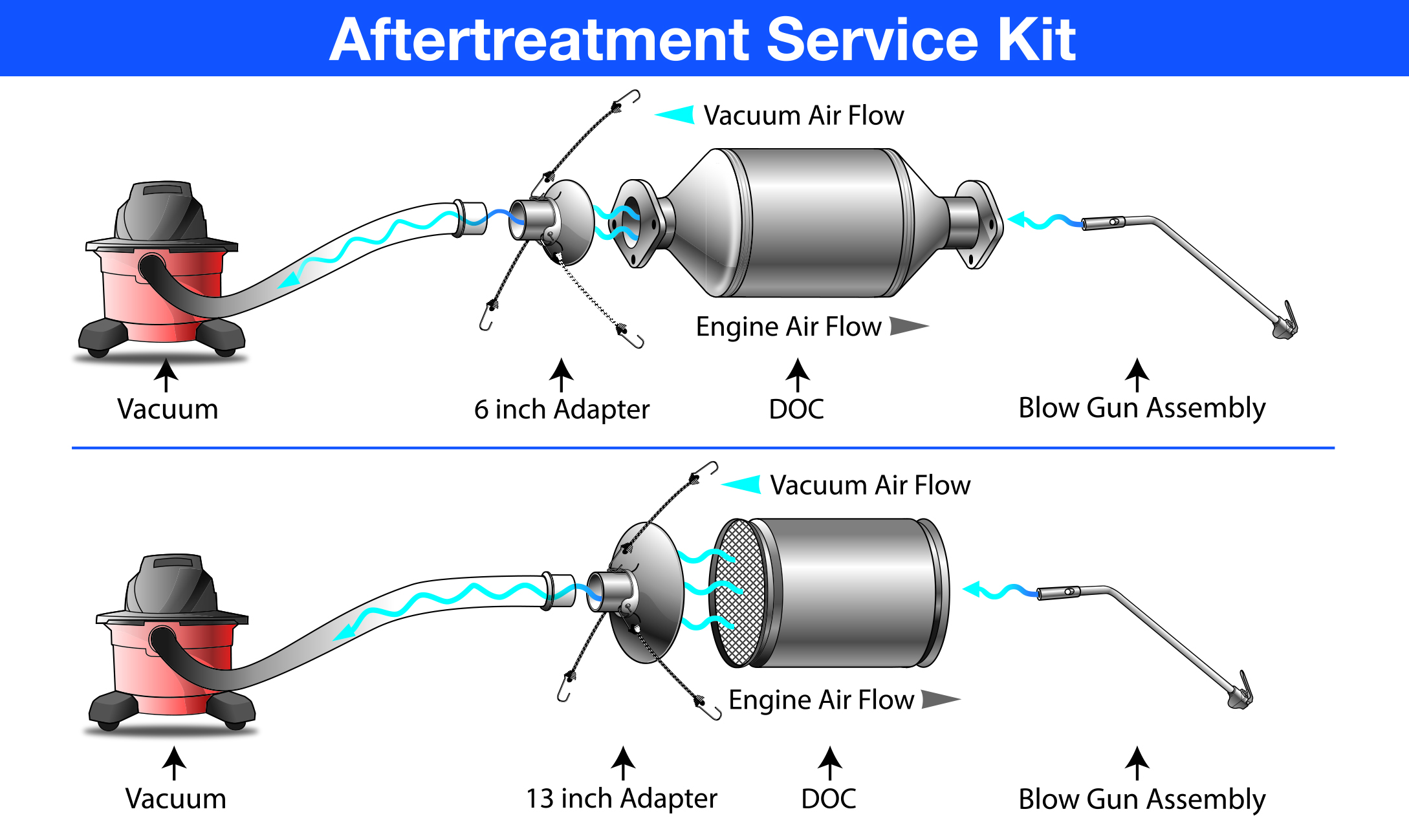 Reverse Flow Cleaning Procedure